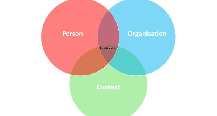 Becoming a purpose-driven Organisation